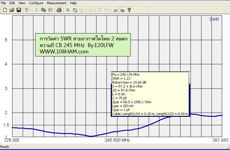 การวัดค่า SWR สายอากาศไดโพล2สแตกย่าน245mhz