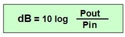 สูตรคำนวณหาอัตราขยายกำลัง(dB)