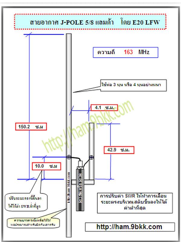 ขมรมสายอากาศเจโพลย่านความถี่ 163 Mhz